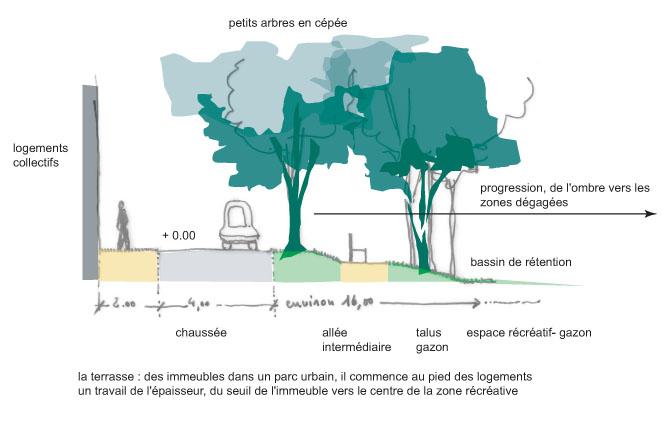 Atelier Alice Tricon / Jardins / Paysages - Montereau - Montereau Fault Yonne (77) - Profil terrasse