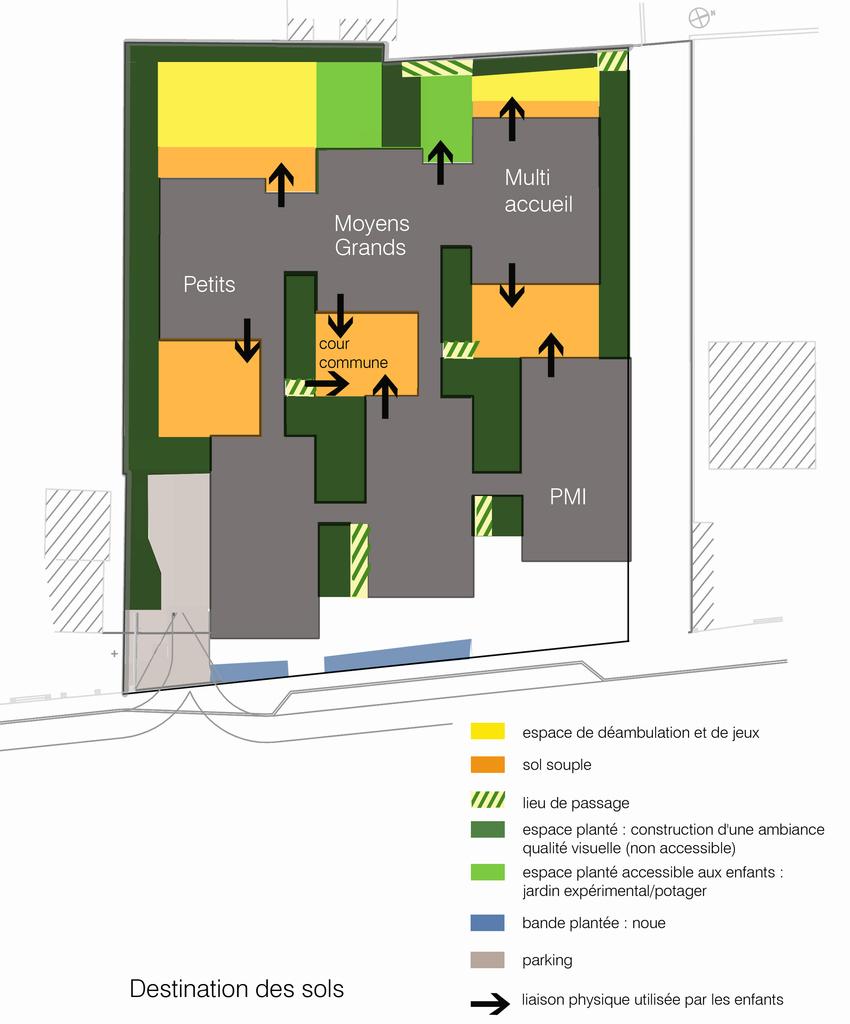 Atelier Alice Tricon / Jardins / Paysages - Maison de la petite enfance<br>Juvisy-sur-Orge - Juvisy sur Orge (91) - Maison de la Petite Enfance à Juvisy-sur-Orge Plan de destination des sols Alice Tricon